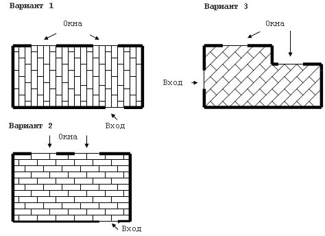 Примеры дизайнов ремонта